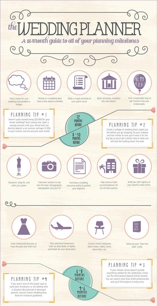 12-Month Wedding Planner Guide