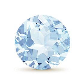 Aquamarine, March's Birthstone
