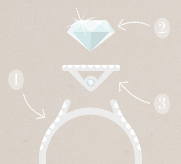 Mobile Image of an illustration of an engagement ring, a decorative crown and a diamond center stone