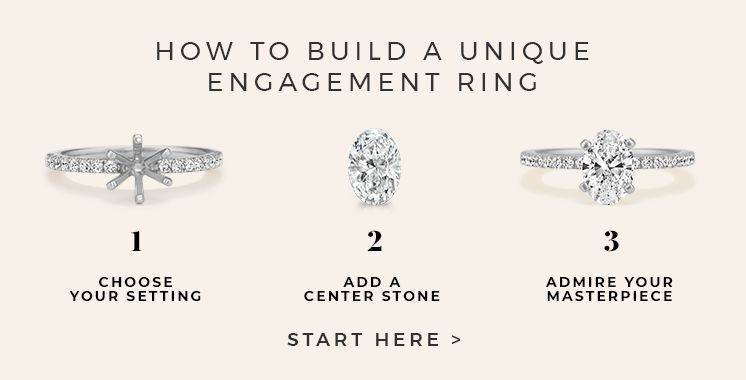 How to Build a Unique Engagement Ring